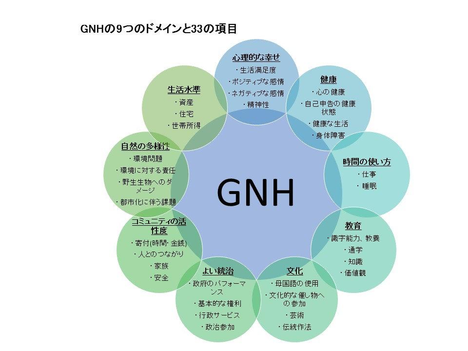 GNH-9-33